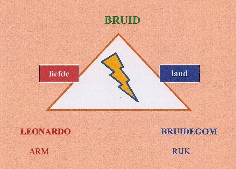 bloedbr driehoek bruid